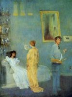 The Artist's Studio - James Abbott McNeill Whistler Oil Painting,